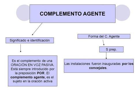 preguntas en voz pasiva español mapa conceptual del complemento agente a vueltas con la