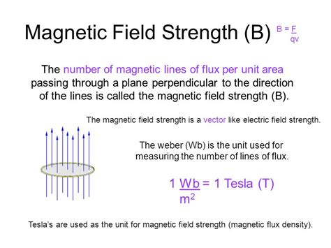 Strength Of Earth S Magnetic Field In Tesla Magnetism Ppt