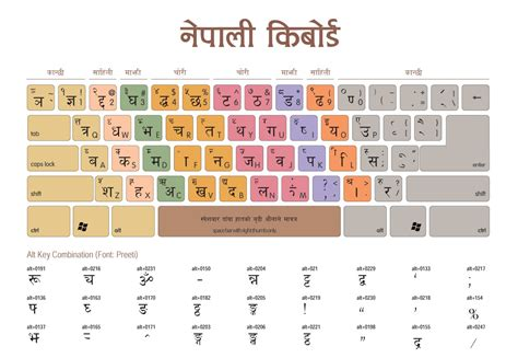 download keyboard layout 3 nepali keyboard layout to download for free hamro