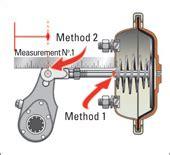 air brake chamber diagram the official air brake handbook