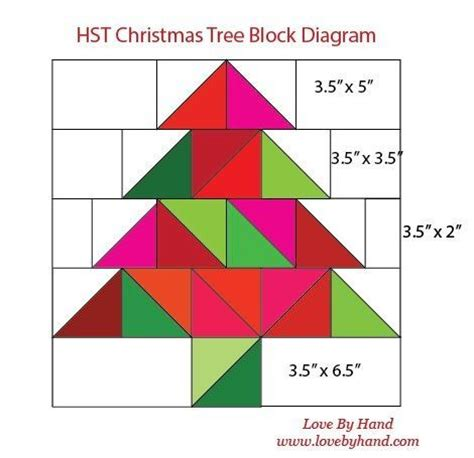 triangle christmas tree pattern 17 best images about half square triangle quilts on triangle quilts block of the