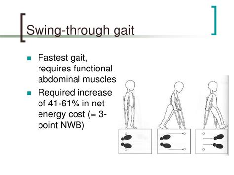 swinging gait ppt gait gait aids powerpoint presentation id 1120864