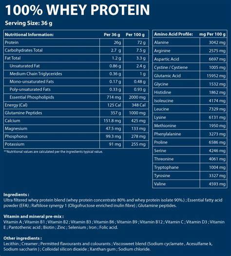 protein values evox whey protein volvoab