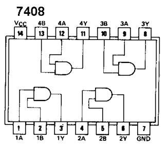 Dasar Dasar Rangkaian Logika Digital rangkaian logika dasar polines sistem digital dan gerbang logika dasar