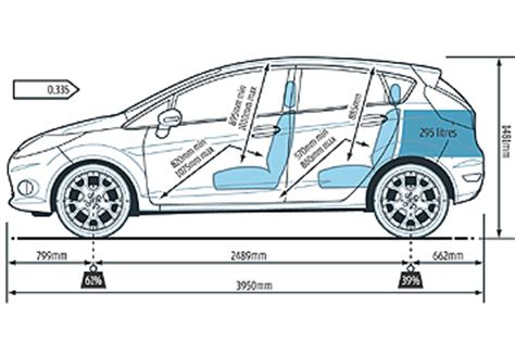 Ford Focus Interior Dimensions by Small Car Rental In Surrey Hshire And Kent