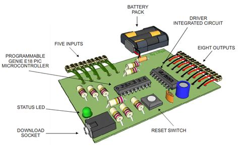 programmable integrated circuit projects programmable integrated circuit microcontroller 28 images browse news evaluation board eeweb