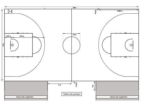 cuanto cuanto mide la cancha de basquetbol cuanto mide la cancha de basquet de la fiba