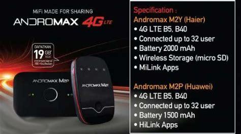 Paket Modem Smart 4g keunggulan modem 4g murah dari smartfren berita indonesia hari ini
