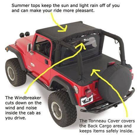 jeep soft top security all things jeep tonneau cover 97 06 jeep wrangler