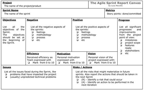scrum sprint template pics for gt scrum retrospective template