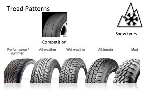 tyre pattern types wheels and tyres for automobile