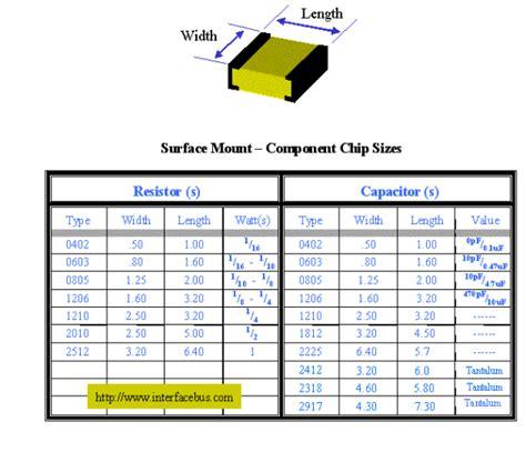 capacitor smd codigo capacitor con codigo 103 28 images condensadores capacitores esquemas tv 193 udio digital c