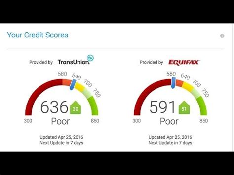 how to build good credit and clean up bad credit financial education services shocking credit repair how