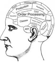 brain coloring page free coloring pages of and the brain