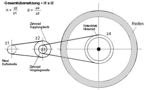 Motorrad Ritzel Drehmoment by Ritzel 252 Bersetzung Berechnen Automobil Bau Auto Systeme