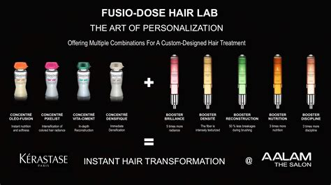 fusio dose kerastase dallas kerastase plano hair treatment
