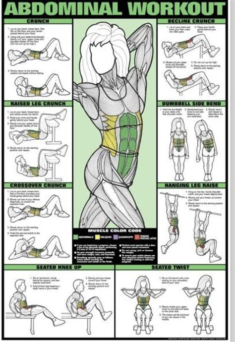rock solid abs workout  ab workout  women