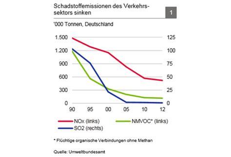 bank baukredit deutsche bank baukredit die kredite der deutschen bank