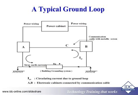 micro cap inductor voltage source loop found practical earthing bonding lightning and surge protection