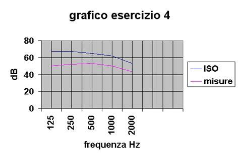 dispense di fisica generale esempio di file per le dispense di fisica tecnica