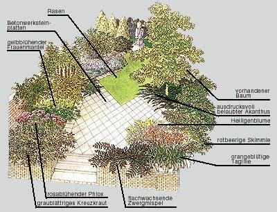 gartenbau nürnberg ruptos badezimmer wand ideen
