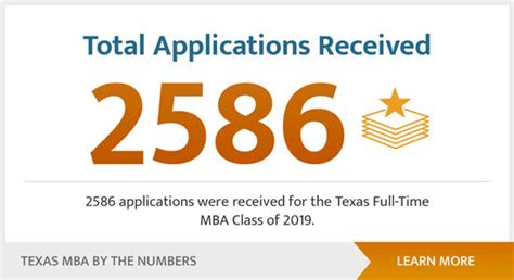 Mccombs Time Mba Salary by Career Advancement Mccombs School Of Business