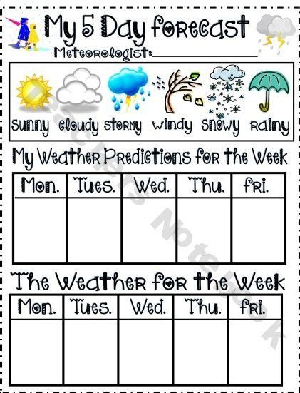 image result for weather forecast for with questions