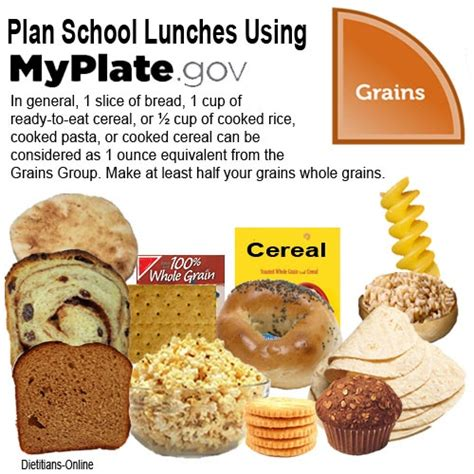 whole grains myplate myplate grains science and social studies