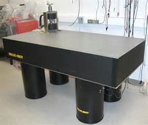 X Bench - an air floating optical table and magnetic source in ultrasound lab for cellular and molecular