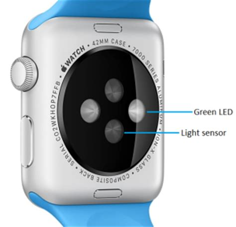 apple watch green light picosure laser for tattoo removal can help apple watch