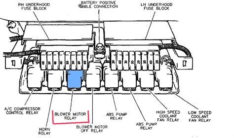 f250 blower motor relay location 97 cadillac engine 97 free engine image for user manual