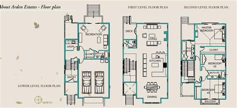 pin  jessica mackexstoryteller   actual dream house house floor plans san