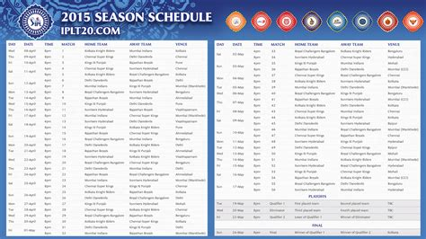 ipl 2015 schedule all match fixtures and complete time table of ipl 8 ipl 2015 indian premier league schedule wallpapers
