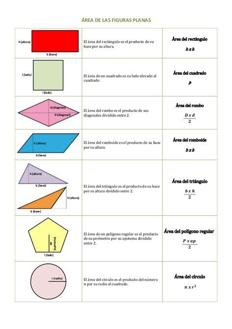 figuras geometricas area y volumen unidad13 area figuras planas tabla