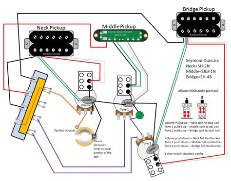 fender american standard stratocaster wiring diagram 28