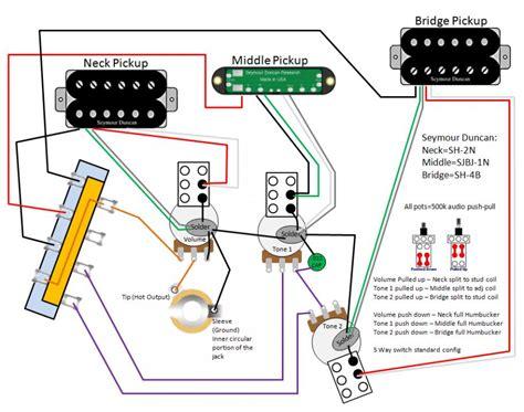 fender mexican strat wiring diagram