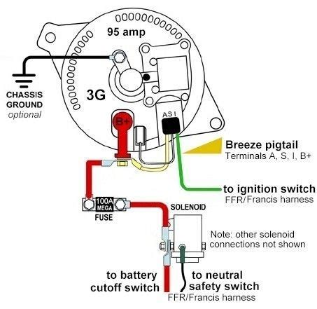 one wire alternator wiring diagram chevy inside ford