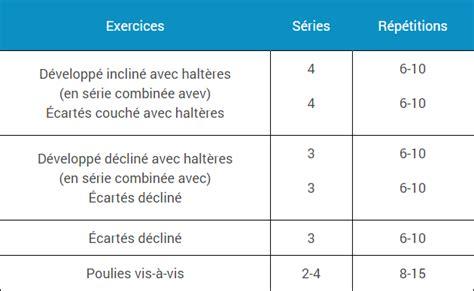 Programme Musculation Banc by Programmes Pour Les Pectoraux Espace Musculation