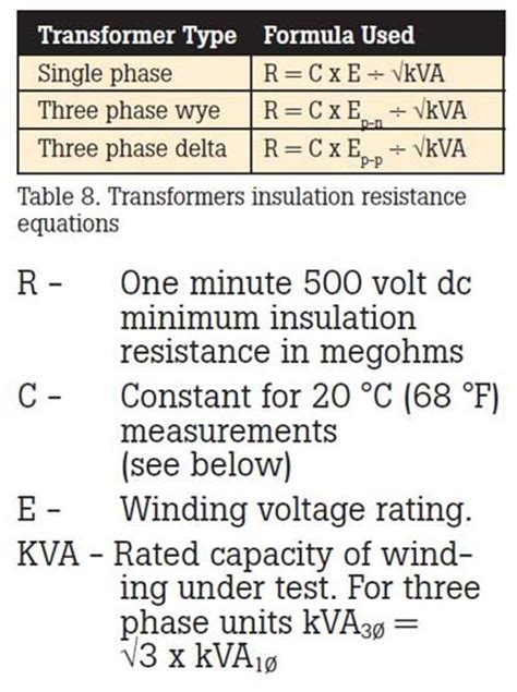 how to measure resistance of a transformer measurement of insulation resistance electrical engineering centre