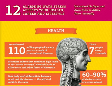 how to relieve anxiety infographic how to relieve stress naturally through self