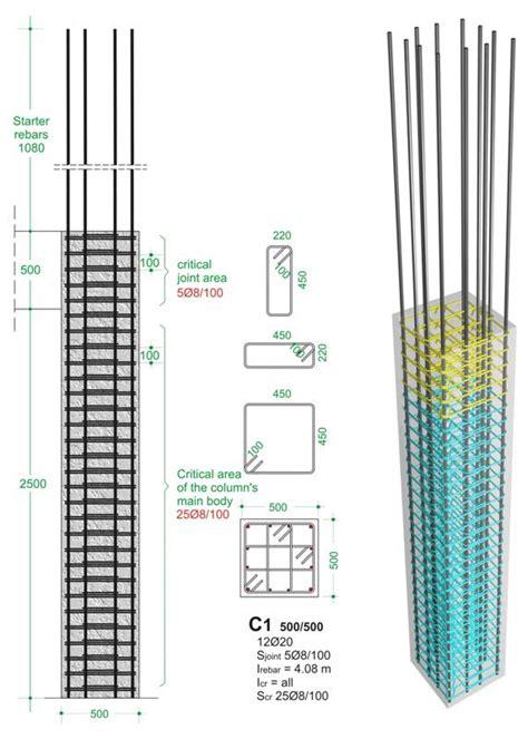 columnar section reinforcement in typical columns reinforcement e note