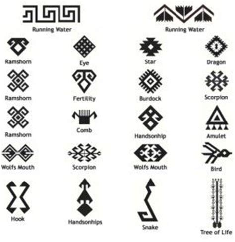 pattern meaning tagalog tribal tattoo designs and meanings tattoo ideas pictures