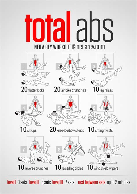 Top 7 Exercises For The Abs by Total Abs Fitness Total Abs Workout And