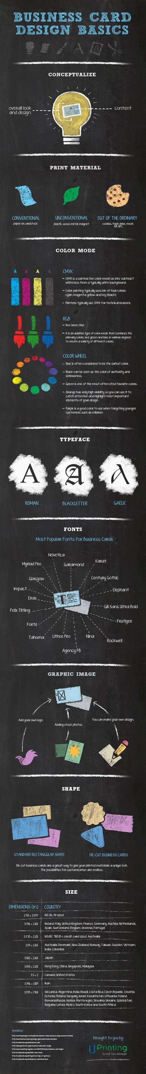 Business Card Design Basics