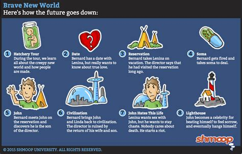 literary themes in brave new world plot summary in brave new world chart