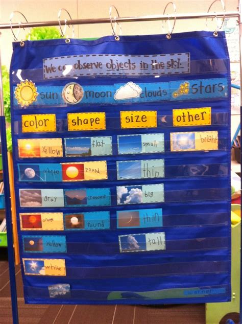 the cool web pattern of children s reading 10 best images about science toolkit word walls on