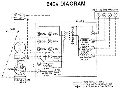 evaporative cooler motor wiring diagram evaporative free