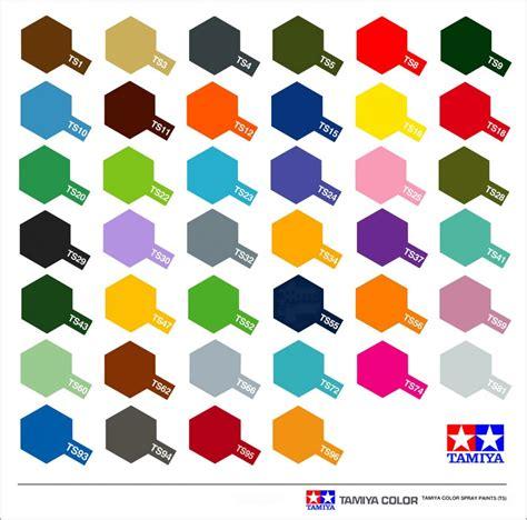 atkins work tamiya colour chart 2017