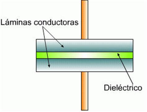 capacitor y sus partes circuitos el 201 ctricos tecnolog 237 a industrial