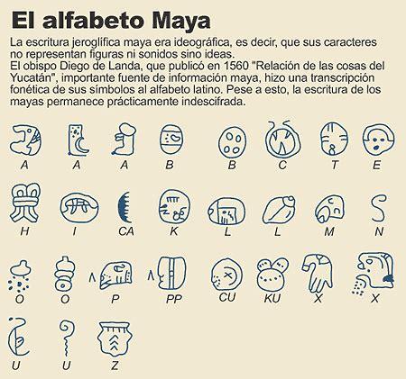 imagenes aztecas y su significado nombres aztecas y sus significados dibujo azteca azteca
